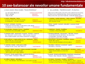 Nevoi-umane-fundamentale-Elisabeta-Stanciulescu-Scoala-pentru-performanta-integritate-si-echilibru-adulti