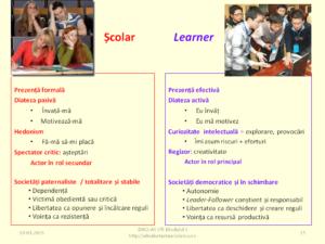daci-as-vip_learner-vs-scolar