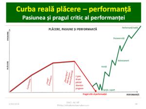 Rezistenta la invatare_Curs pentru dezvoltare personal-profesionala cu Elisabeta Stanciulescu