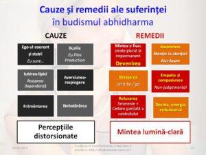 Budism-cauze-si-remedii-ale-suferintei